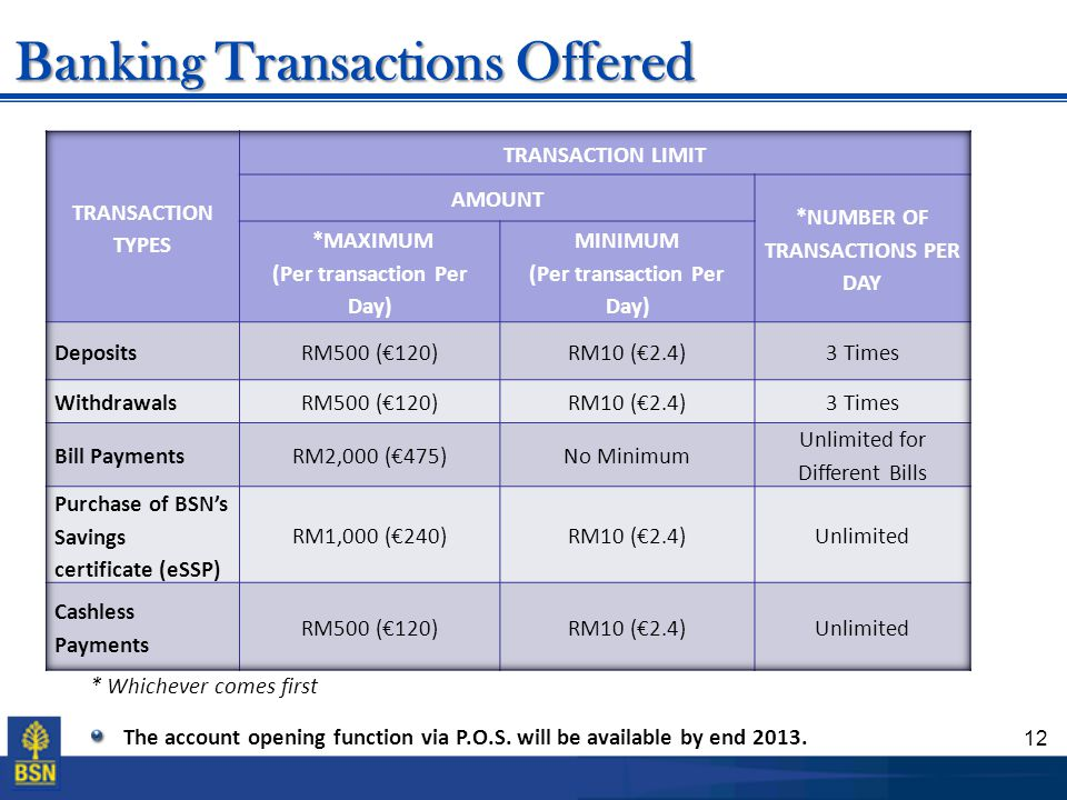 *NUMBER OF TRANSACTIONS PER DAY (Per transaction Per Day)