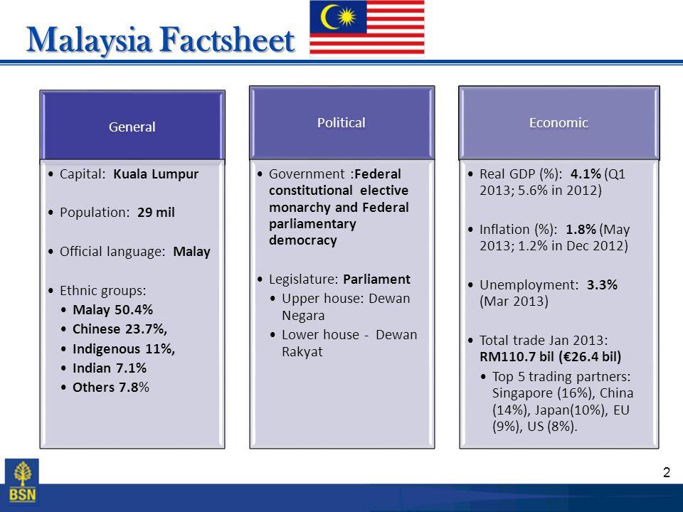 Malaysia Factsheet General Capital: Kuala Lumpur Population: 29 mil
