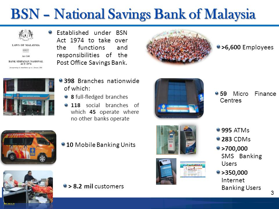 BSN – National Savings Bank of Malaysia