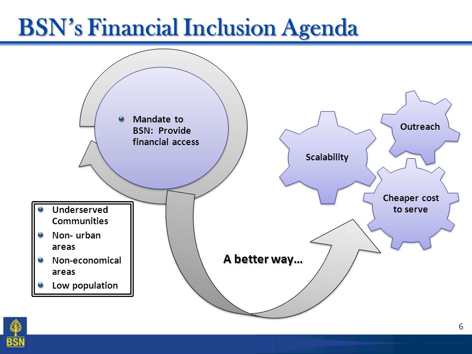 BSN's Financial Inclusion Agenda