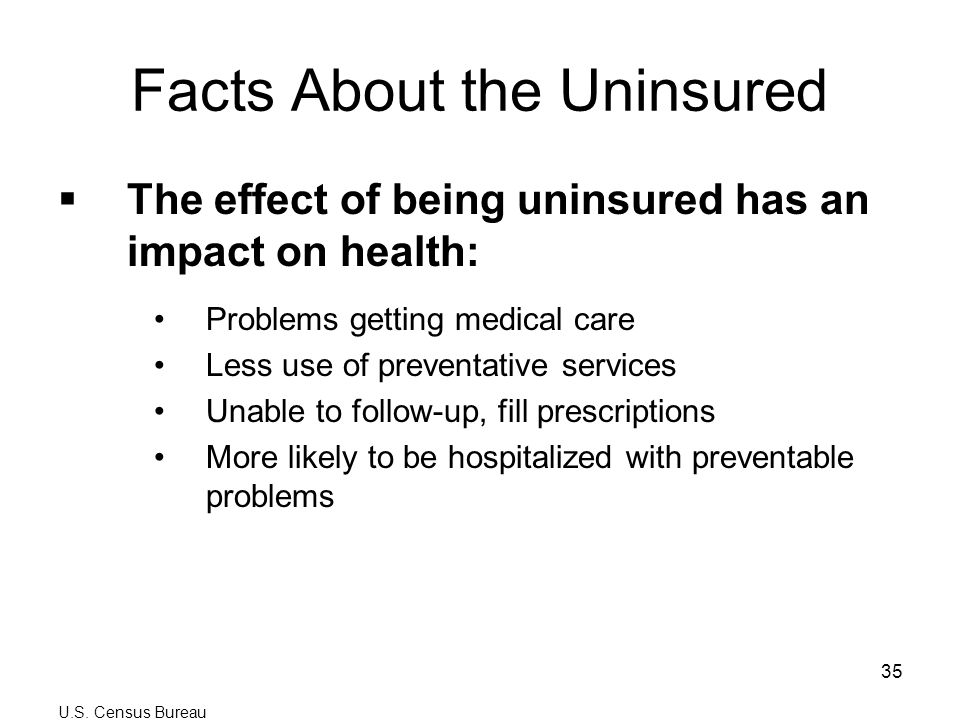 Facts About the Uninsured