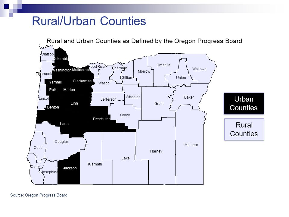 Rural and Urban Counties as Defined by the Oregon Progress Board