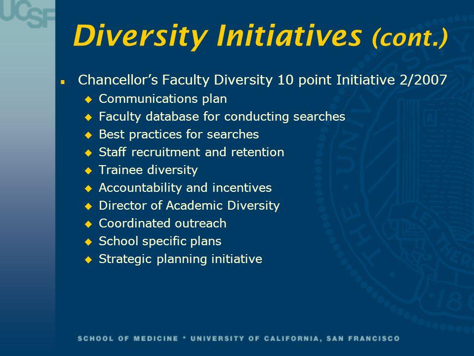 Diversity Initiatives (cont.)