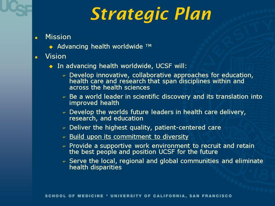 Strategic Plan Mission Vision Advancing health worldwide TM