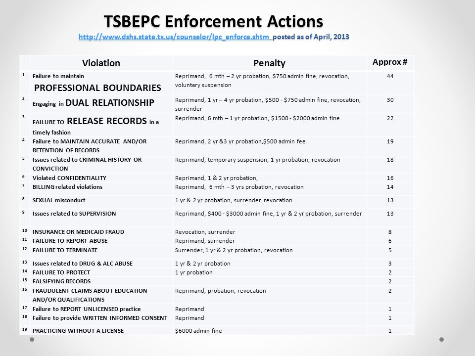 TSBEPC Enforcement Actions http://www. dshs. state. tx