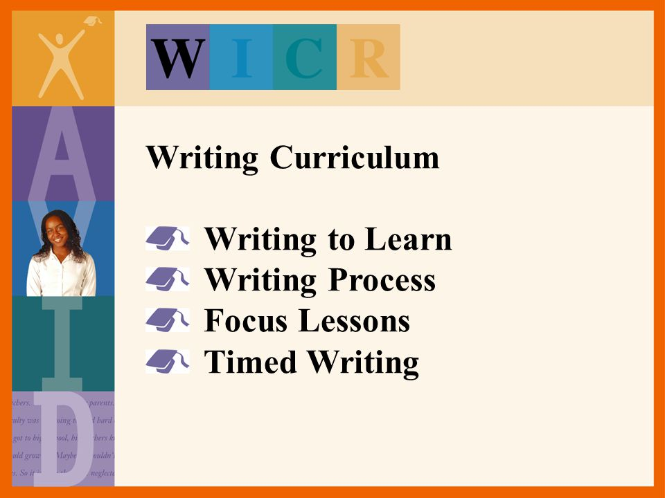 Writing Curriculum Writing to Learn Writing Process Focus Lessons Timed Writing