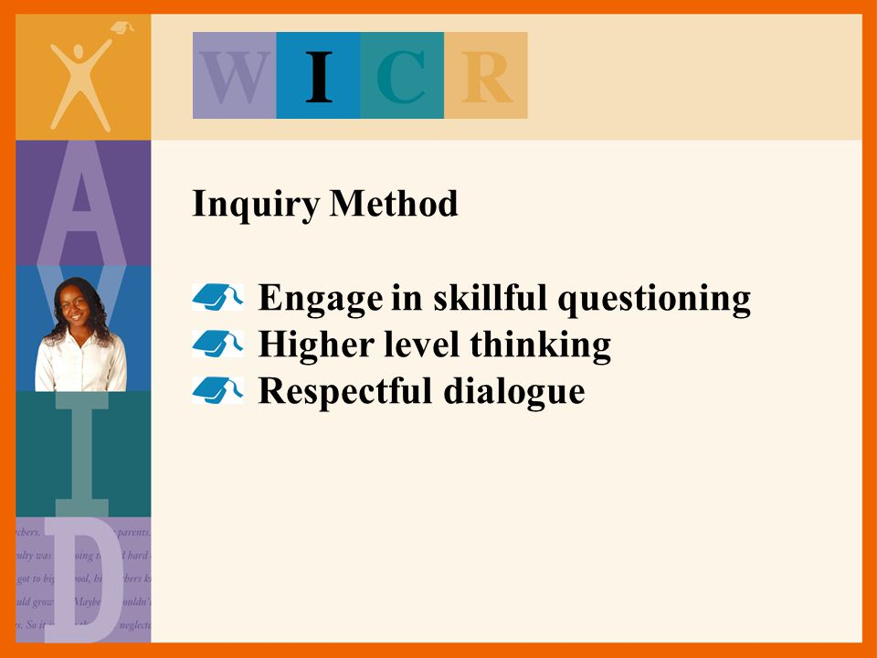 Inquiry Method Engage in skillful questioning Higher level thinking Respectful dialogue