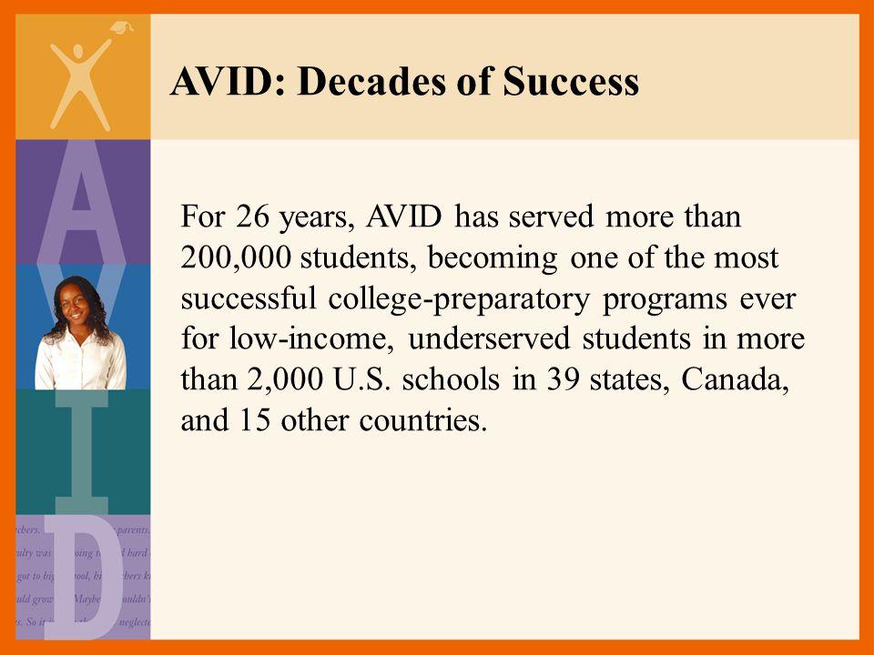 AVID: Decades of Success