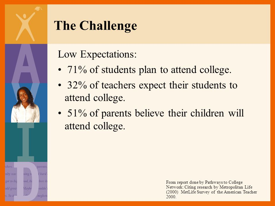 The Challenge Low Expectations: