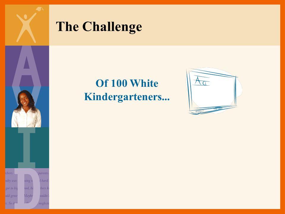Of 100 White Kindergarteners...