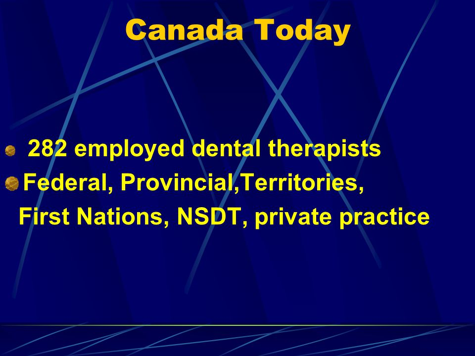 Canada Today Federal, Provincial,Territories,