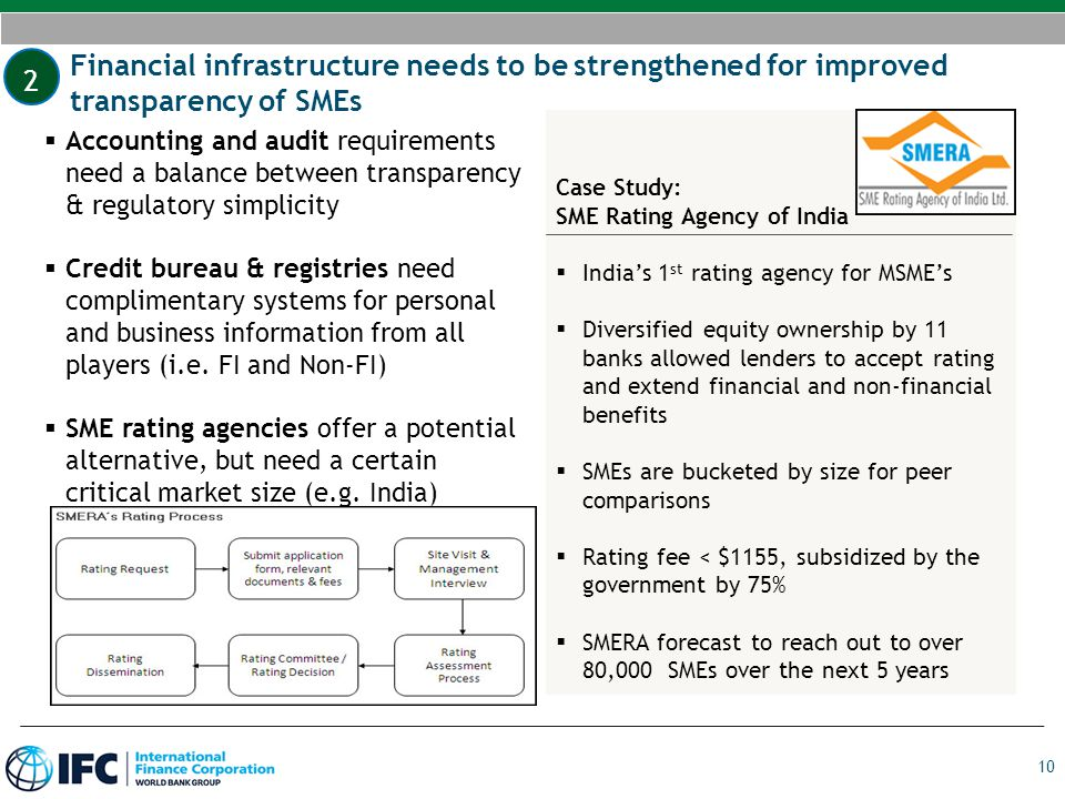 2 Accounting and audit requirements need a balance between transparency & regulatory simplicity.