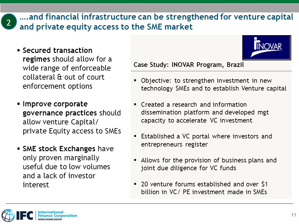 2 ….and financial infrastructure can be strengthened for venture capital and private equity access to the SME market.