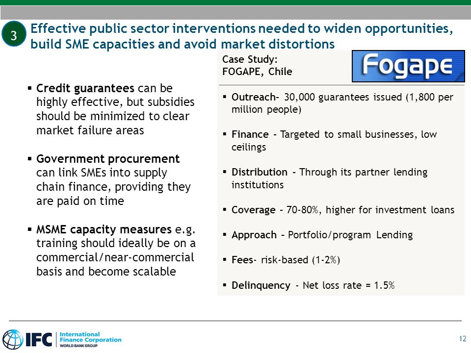 3 Effective public sector interventions needed to widen opportunities, build SME capacities and avoid market distortions.