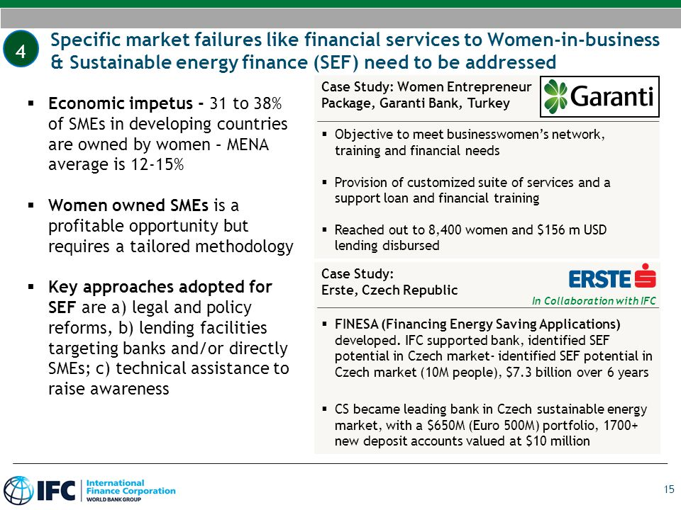 Specific market failures like financial services to Women-in-business & Sustainable energy finance (SEF) need to be addressed
