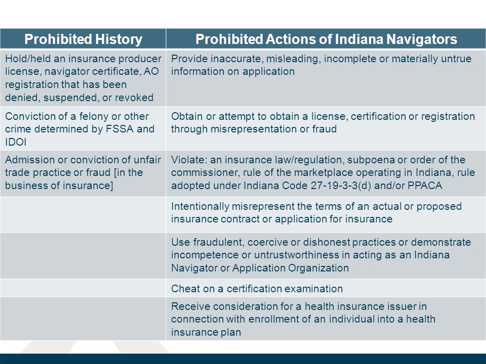 Prohibited Actions of Indiana Navigators