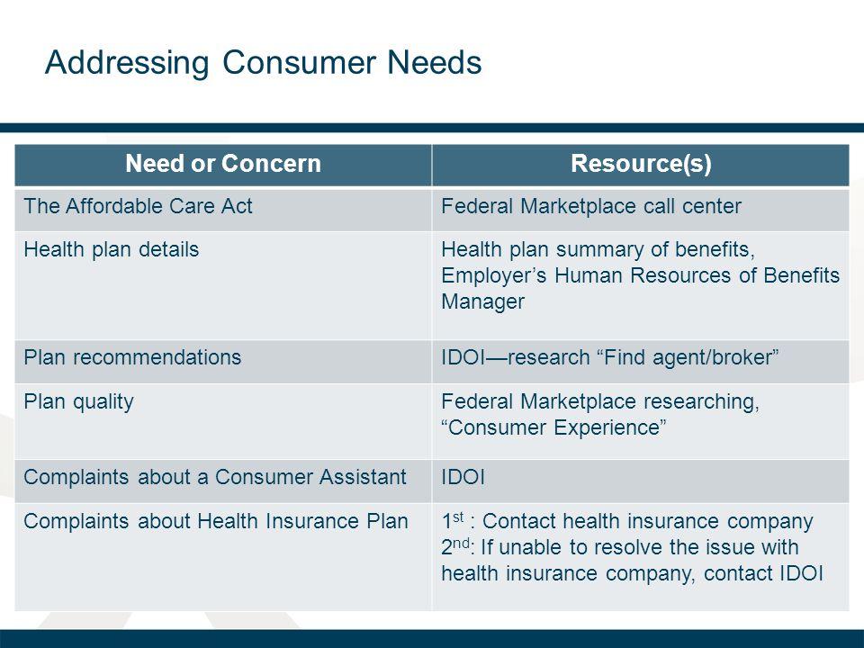 Addressing Consumer Needs