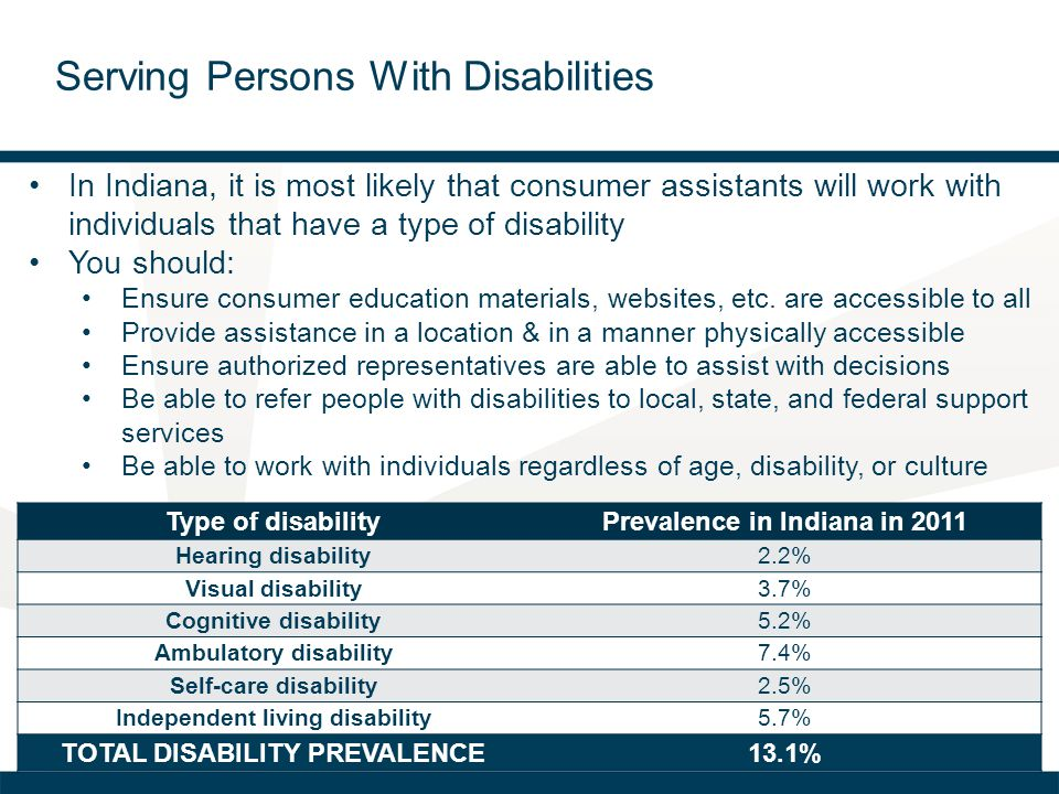Serving Persons With Disabilities