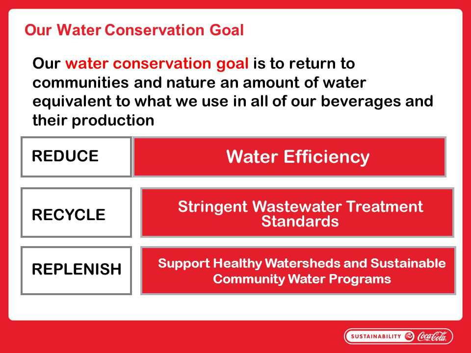 Our Water Conservation Goal