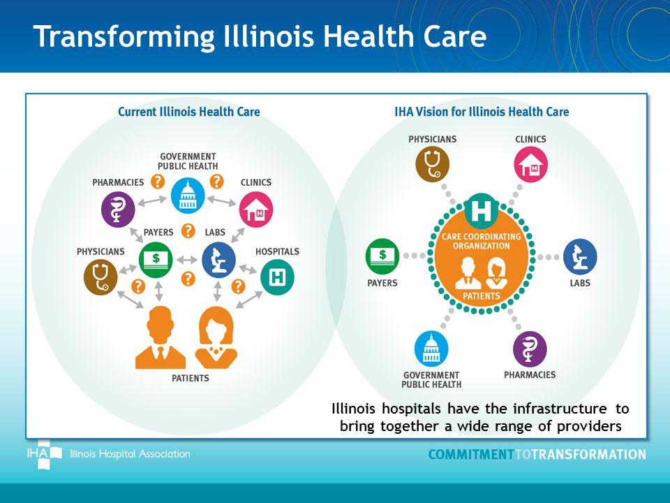 Transforming Illinois Health Care