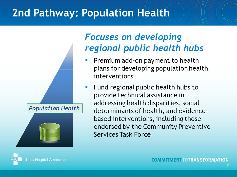 2nd Pathway: Population Health