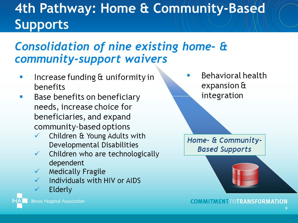 4th Pathway: Home & Community-Based Supports
