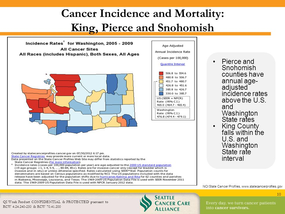 Cancer Incidence and Mortality: King, Pierce and Snohomish