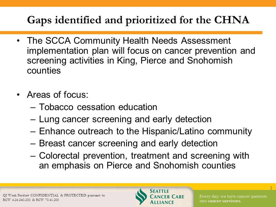 Gaps identified and prioritized for the CHNA