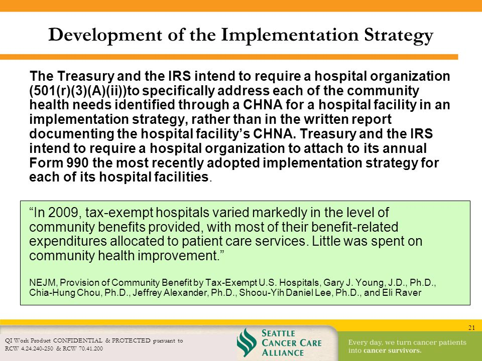 Development of the Implementation Strategy