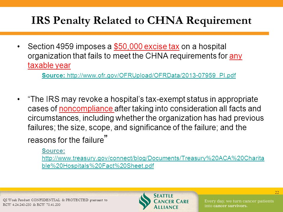 IRS Penalty Related to CHNA Requirement