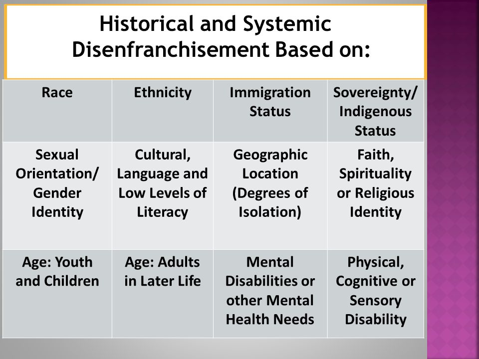 Historical and Systemic Disenfranchisement Based on: