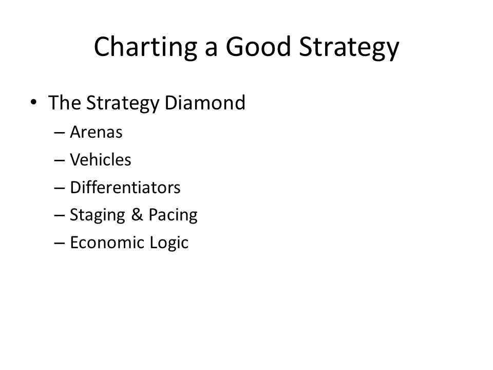 Charting a Good Strategy