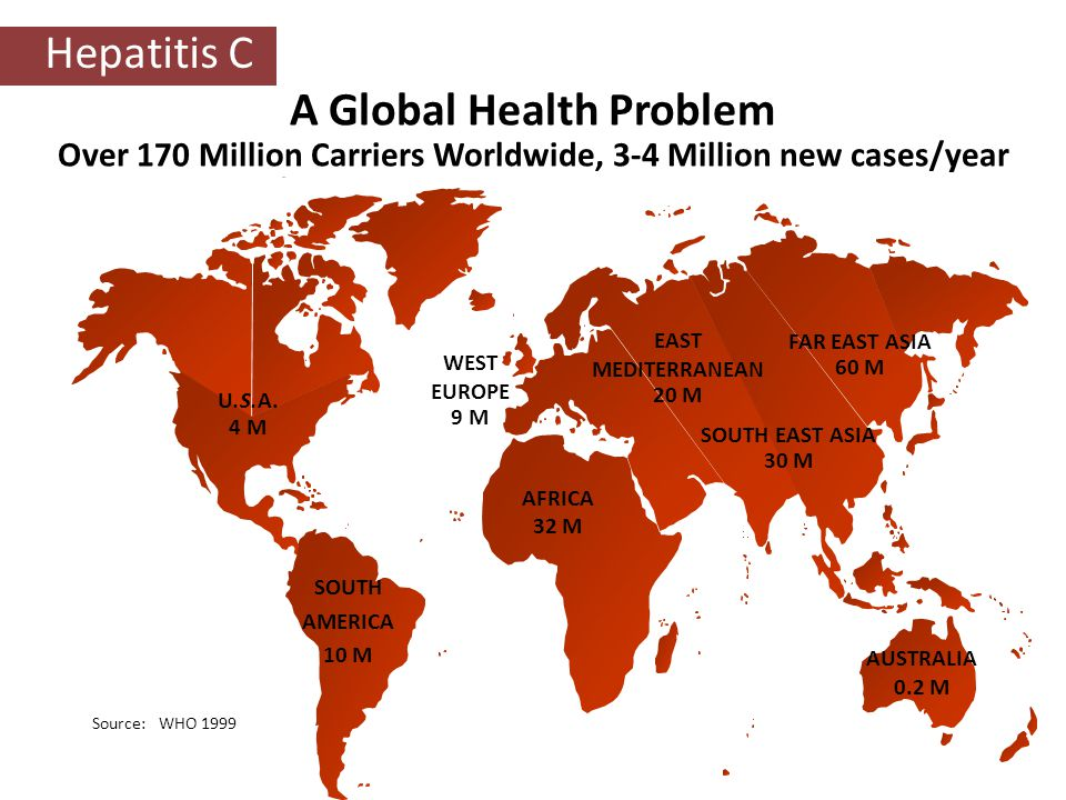 A Global Health Problem Over 170 Million Carriers Worldwide, 3-4 Million new cases/year