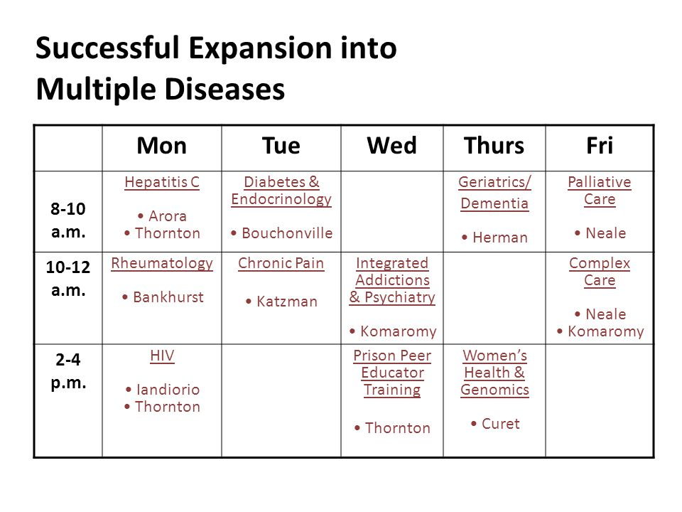 Successful Expansion into Multiple Diseases