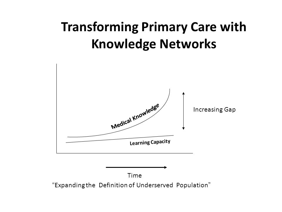 Transforming Primary Care with Knowledge Networks