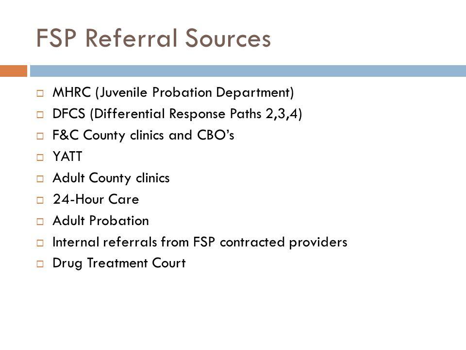 FSP Referral Sources MHRC (Juvenile Probation Department)