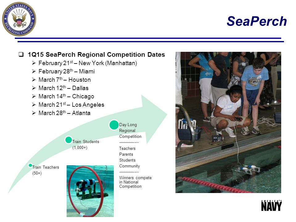 SeaPerch 1Q15 SeaPerch Regional Competition Dates