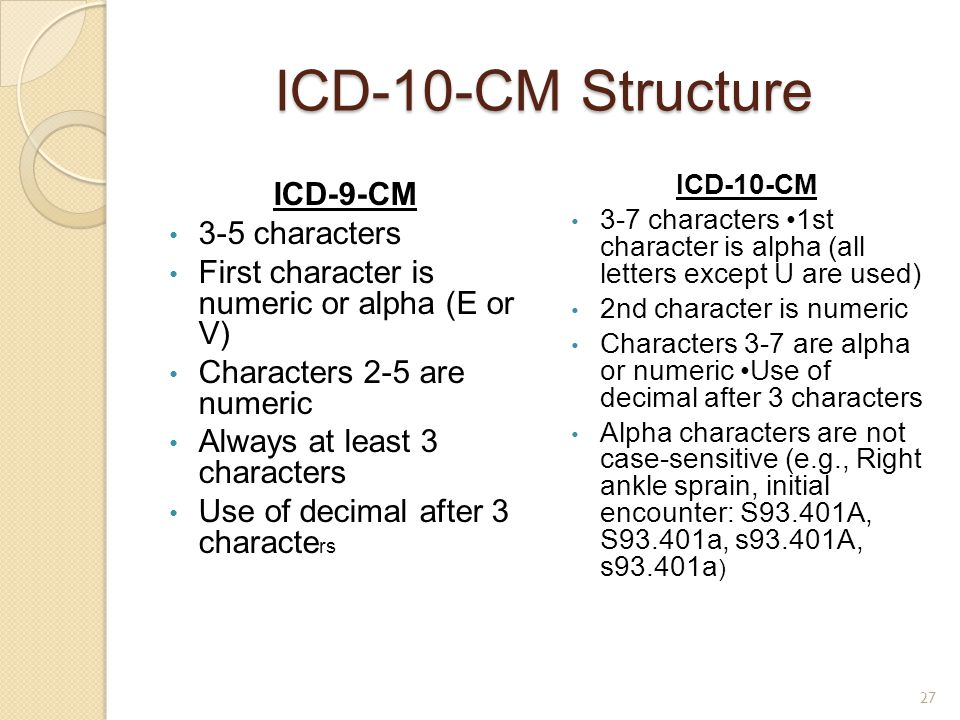 ICD-10-CM Structure ICD-9-CM 3-5 characters