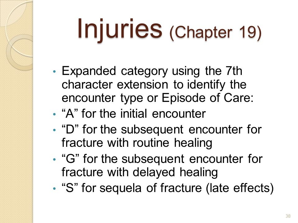 Injuries (Chapter 19) Expanded category using the 7th character extension to identify the encounter type or Episode of Care: