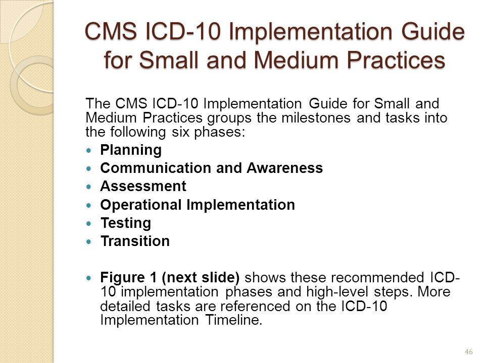 CMS ICD-10 Implementation Guide for Small and Medium Practices