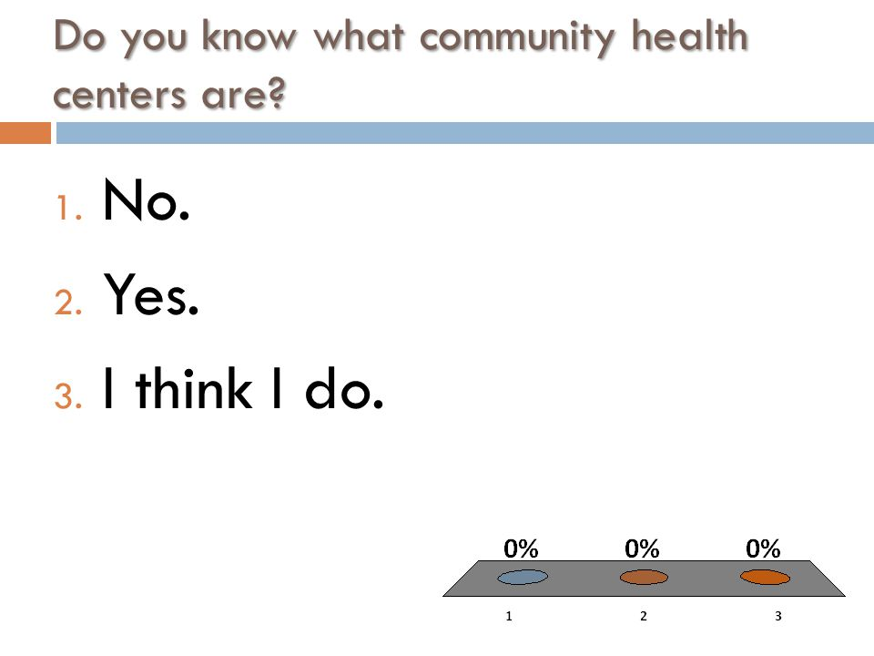 Do you know what community health centers are