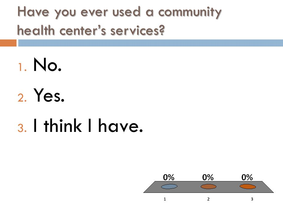 Have you ever used a community health center's services