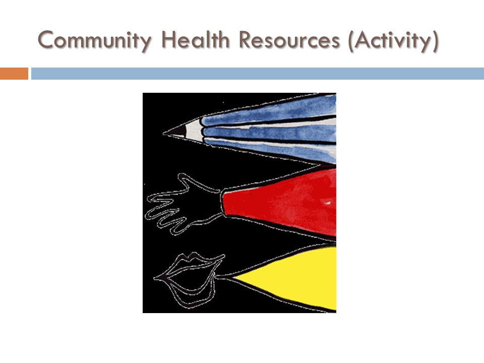 Community Health Resources (Activity)