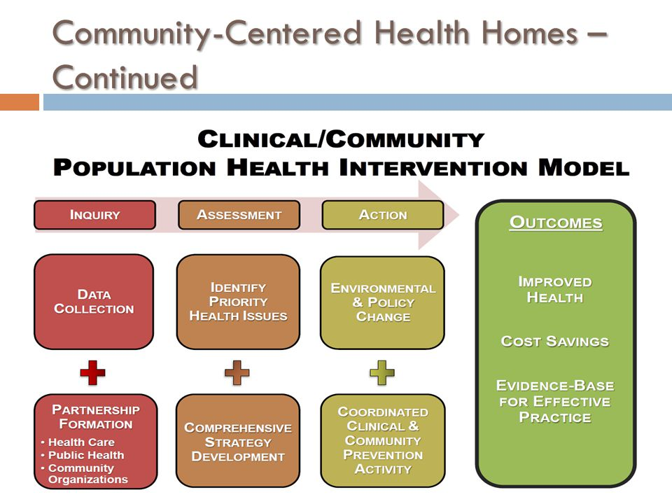 Community Health Worker Health Services & Care  Ppt Download. Mba In Business Development Flowers Of Joy. Storage Moving Company Autocad Online Courses. 2011 Honda Accord Ex Specs Easy Web Designer. Dieting And Constipation Cheap Marketing Pens. New Flexible Cell Phone Student Business Loans. The General Auto Insurance Free Quote. Information Technology Colleges. Free Online Medical Assistant Classes
