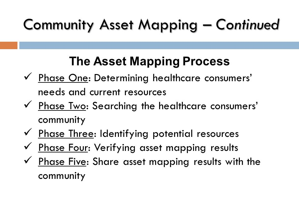 Community Asset Mapping – Continued
