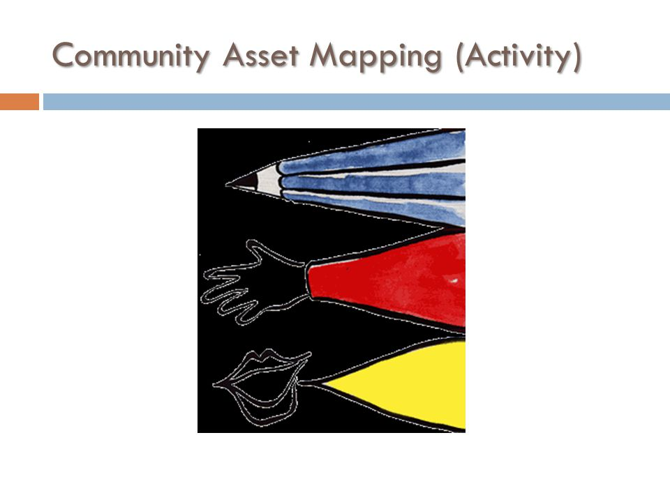 Community Asset Mapping (Activity)