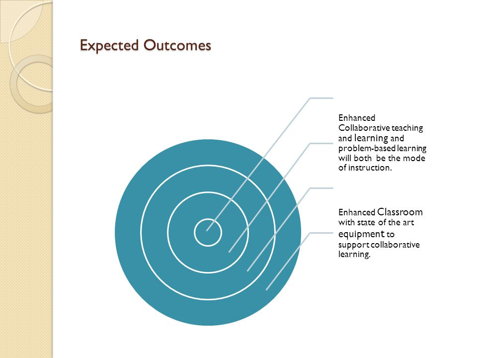 Expected Outcomes Enhanced Collaborative teaching and learning and problem-based learning will both be the mode of instruction.