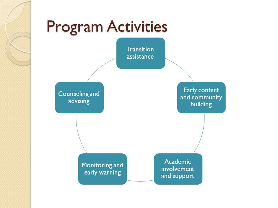 Program Activities Transition assistance