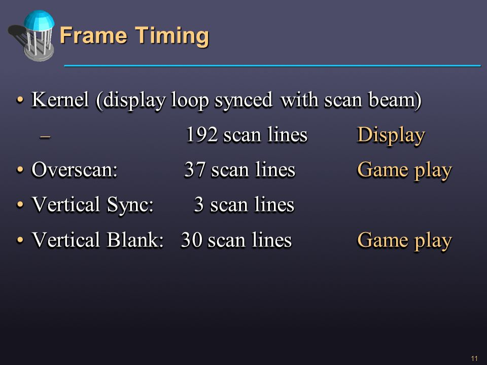 Frame Timing Kernel (display loop synced with scan beam)
