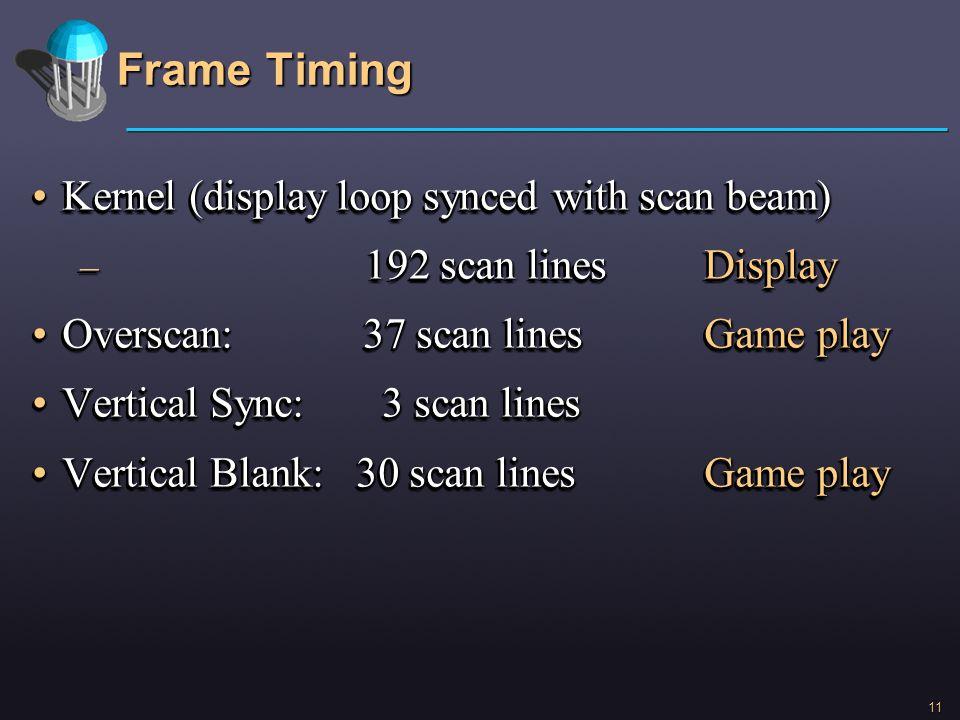 Frame Timing Kernel (display loop synced with scan beam)